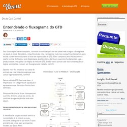 Entendendo o fluxograma do GTD