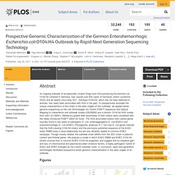 Prospective Genomic Characterization of the German Enterohemorrhagic Escherichia coli O104:H4 Outbreak by Rapid Next Generation Sequencing Technology