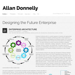 Allan Donnelly » Enterprise Architecture