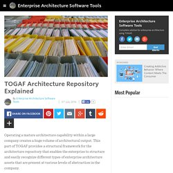 Enterprise Architecture Software Tools - TOGAF Architecture Repository Explained