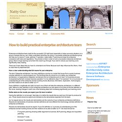 How to build practical enterprise architecture team - Natty Gur