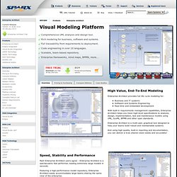 Enterprise Architect - UML Design Tools and UML CASE tools for software development
