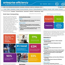 Enterprise Efficiency - End User Computing
