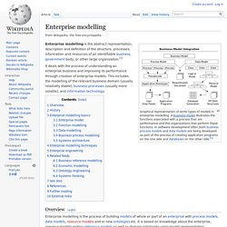 Enterprise modelling