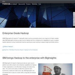 IBM – Enterprise Hadoop – United States