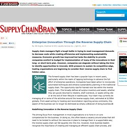 Enterprise Innovation Through the Reverse Supply Chain