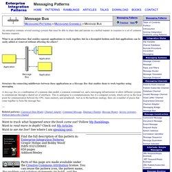 Enterprise Integration Patterns - Message Bus