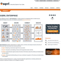 Sqrrl Enterprise - Linked Data Analysis for Hadoop