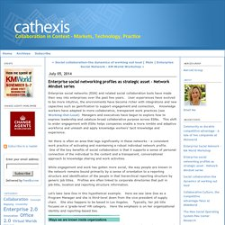 Cathexis: Enterprise social networking profiles as strategic asset - Network Mindset series