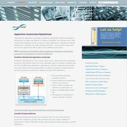 OpenOnload/EnterpriseOnload Application Accelerator