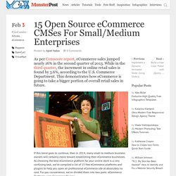 15 Open Source eCommerce CMSes For Small/Medium Enterprises