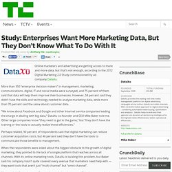 Study: Enterprises Want More Marketing Data, But They Don't Know What To Do With It