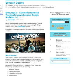 Entourage.js - Automatic Download Tracking for Asynchronous Google Analytics