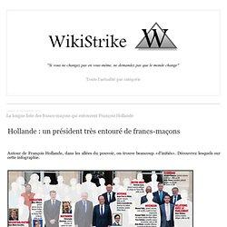 La longue liste des francs-maçons qui entourent François Hollande