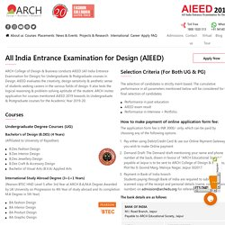 All India Entrance Examination for Design (AIEED) 2019