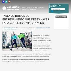 TABLA DE RITMOS DE ENTRENAMIENTO QUE DEBES HACER PARA CORRER 5K, 10K, 21K Y 42K – Marathon Ranking