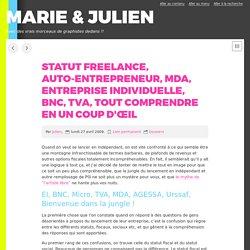 Statut freelance, Auto-entrepreneur, MDA, Entreprise Individuelle, BNC, TVA, tout comprendre en un coup d'œil