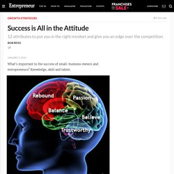 Success is All in the Attitude - Successful Entrepreneurial Attributes - Entrepreneur.com