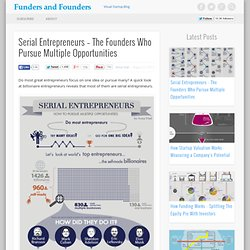 Serial Entrepreneurs - A Way How To Pursue Opportunities Visual