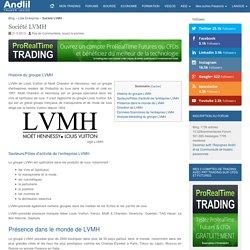 Entreprise LVMH : Chiffre d'affaires et résultats de l'action LVMH