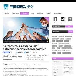 5 étapes pour passer à une entreprise sociale et collaborative
