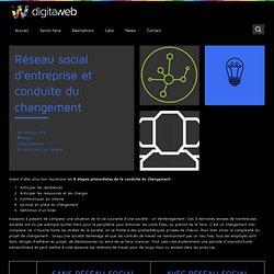 Réseau social d'entreprise et conduite du changement