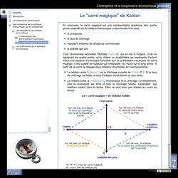 """L'entreprise et la conjoncture économique générale - Le """"carré magique"""" de Kaldor"""