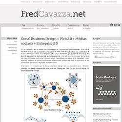 Social Business Design = Web 2.0 + Médias sociaux + Entreprise 2