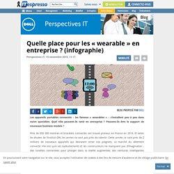 Quelle place pour les « wearable » en entreprise ? (infographie) - ITespresso.fr