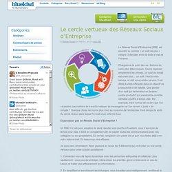 Réseaux Sociaux d'Entreprise - blueKiwi Enterprise Social SoftwareblueKiwi Réseau Social Entreprise
