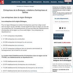 Entreprises Bretagne nombre d'entreprises