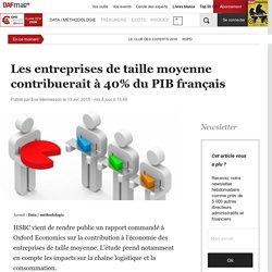 Les entreprises de taille moyenne contribuerait à 40% du PIB français