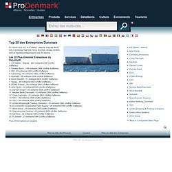 Top 20 des Entreprises Danoises, Les 20 Plus Grandes Entreprises du Danemark