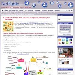 Bénéfices du Web 2.0 et des réseaux sociaux pour les entreprises (carte heuristique)