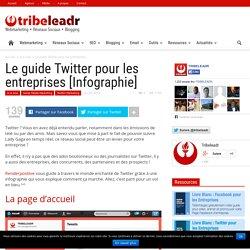 Le guide Twitter pour les entreprises