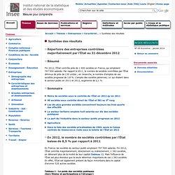 Entreprises - Répertoire des entreprises contrôlées majoritairement par l'État au 31 décembre 2012
