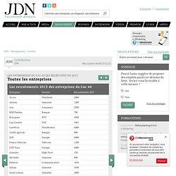 Toutes les entreprises - Entreprises qui recrutent - Journal du Net Management