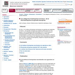 Entreprises - Les catégories d'entreprise en France : de la microentreprise à la grande entreprise