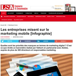 Les entreprises misent sur le marketing mobile...