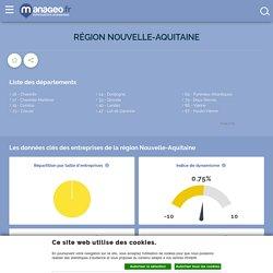 Toutes les entreprises de Nouvelle-Aquitaine sur manageo.fr