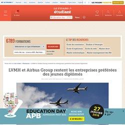 LVMH et Airbus Group restent les entreprises préférées des jeunes diplômés