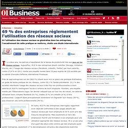 69 % des entreprises règlementent l'utilisation des réseaux sociaux