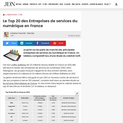 Le Top 20 des Entreprises de services du numérique en France