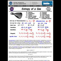 Entropy of a Gas
