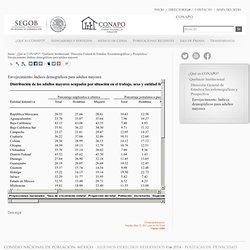 Envejecimiento: Índices demográficos para adultos mayores