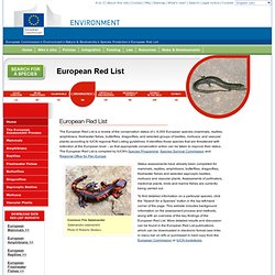 Environment - European Red List