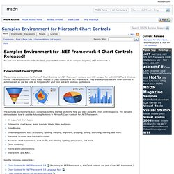 Samples Environment for Microsoft Chart Controls