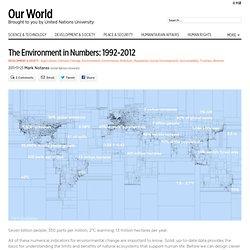 The environment in numbers: 1992-2012 - OurWorld 2.0