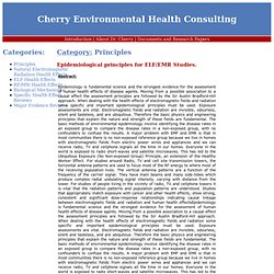 Cherry Environmental Health Consulting