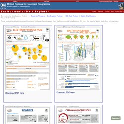Environmental Data Explorer - The Environmental Database (search | map | graph | download)